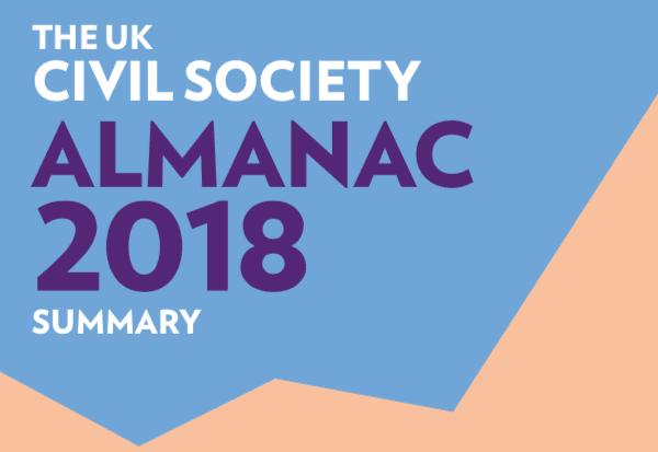 The UK Civil Society Almanac 2018 logo