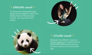 Crowdfunder prize draws